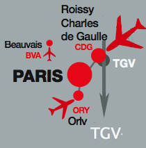 Karte Map Paris Airport Charles de Gaulle Roissy CDG u. Orly ORY u. Paris Beauvais Anbindung an den TGV Connection